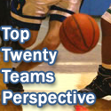 Top Twenty Teams Perspective